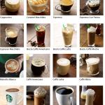 Kahve çeşitleri isimleri