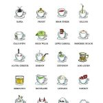 Kahve menü çeşitleri