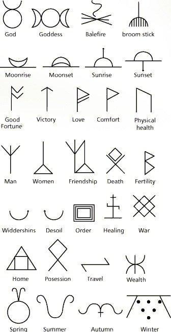 Minimal Dövmeler